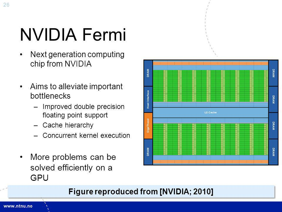 Figure reproduced from [NVIDIA; 2010]